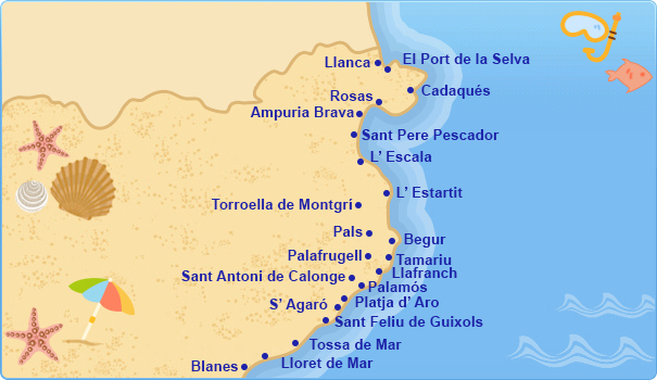 Blanes, Lloret de Mar, Tossa de Mar, Platja d'Aro, Palamos