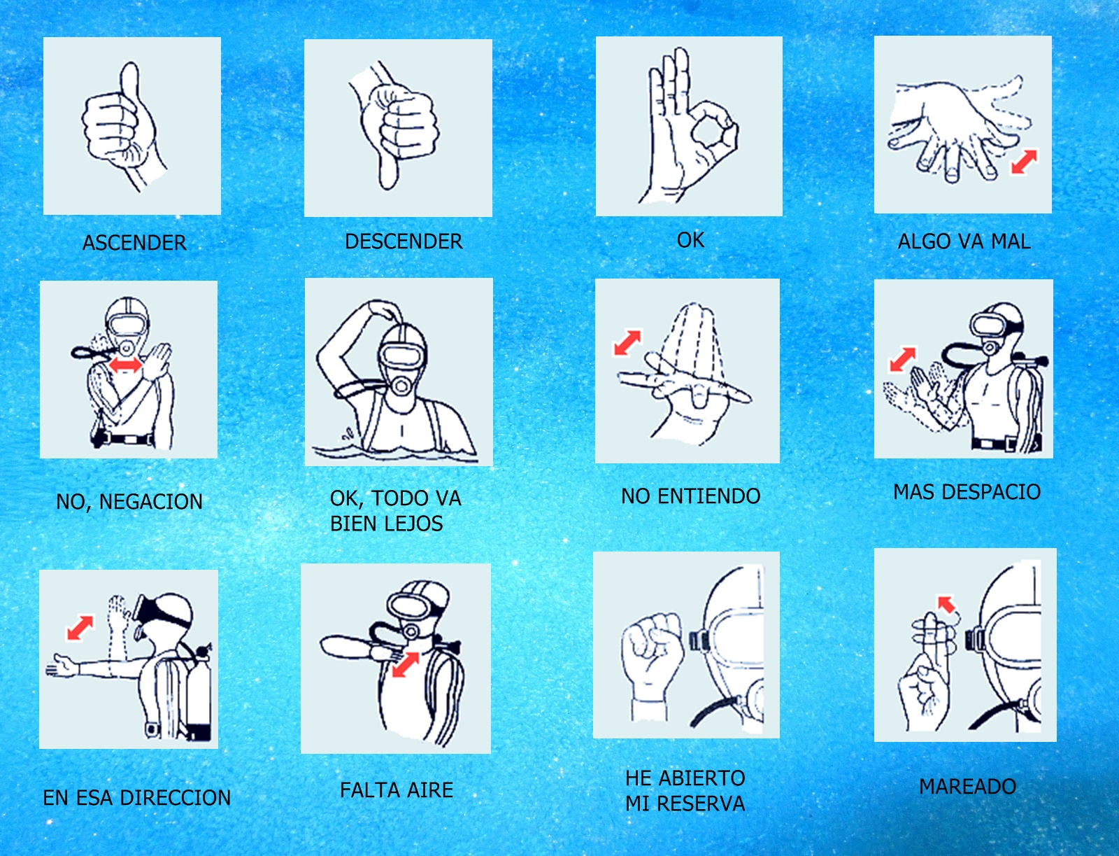 señales básicas bajo agua aprender a bucear